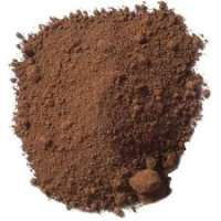 Iron Oxide Pigments Manufacturers