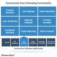 成本估算软件 制造商
