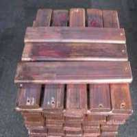 Copper Ingots Manufacturers