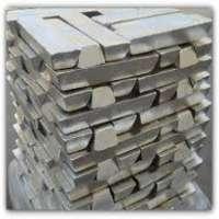 Magnesium Ingots Manufacturers