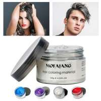 Hair Color Kits Manufacturers
