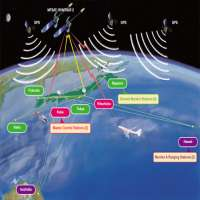 Satellite Navigation System Manufacturers