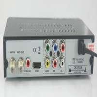 Digital TV Boxes Manufacturers