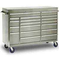 Stainless Tool Box Manufacturers