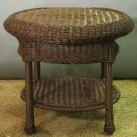 Wicker Table Manufacturers