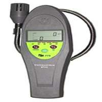 CO2 Gas Leak Detector Manufacturers