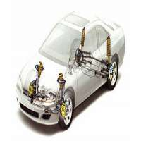Car Suspension System Manufacturers