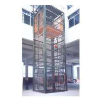 Hydraulic Cage Lift Manufacturers