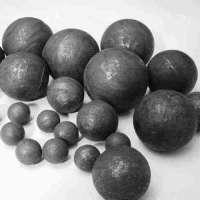 磨钢球 制造商