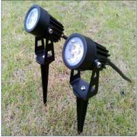 LED Lawn Lamp Manufacturers