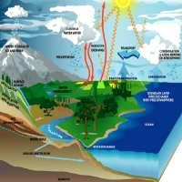 Water Resource Management Manufacturers
