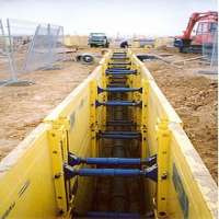 Trench Shoring Systems Manufacturers