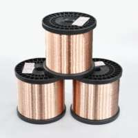 Round Enameled Wire Manufacturers