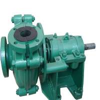 Rubber Lined Slurry Pumps Manufacturers