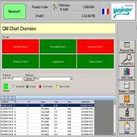 统计过程控制软件 制造商