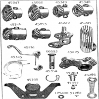 Sewing Machine Parts Manufacturers
