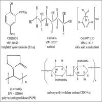 Calcium Carboxymethylcellulose Manufacturers