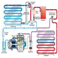 Refrigeration System Manufacturers