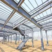 Structural Beams Manufacturers