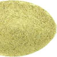 Respiratory Powder Manufacturers