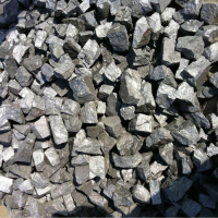 Ferro Manganese Manufacturers