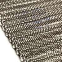 SS Wire Mesh Conveyor Belt Manufacturers