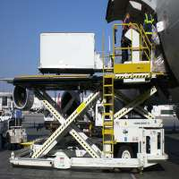 Airport Equipment Manufacturers