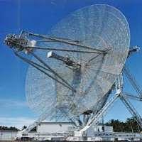 Radar Antenna Manufacturers