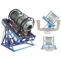 Rock & Roll Rotational Moulding Machine Manufacturers