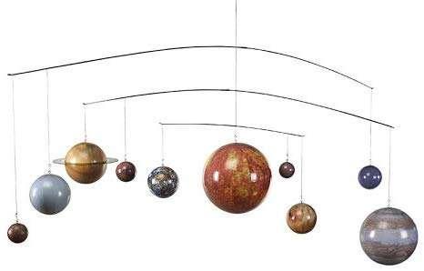 Hanging Solar System Manufacturers