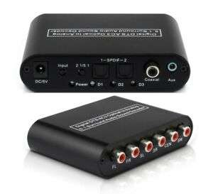 Home Theater Decoder Manufacturers