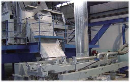 Hot-Dip Galvanizing Line Manufacturers