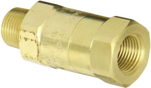 Safety Check Valve Manufacturers