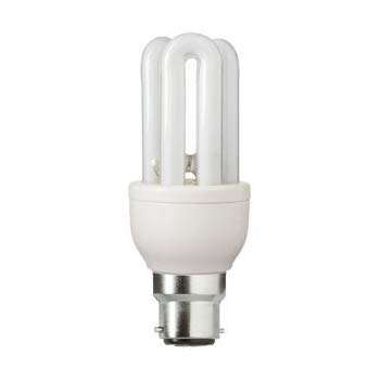 Save Energy Lamp Manufacturers