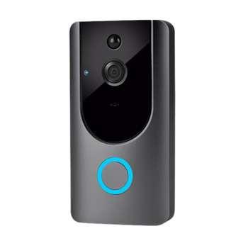 Security Camera Door Manufacturers