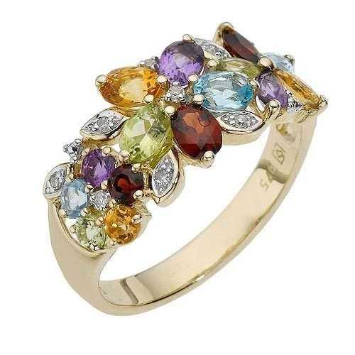Semiprecious Stone Ring Manufacturers