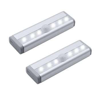 Sensor Led Light Manufacturers