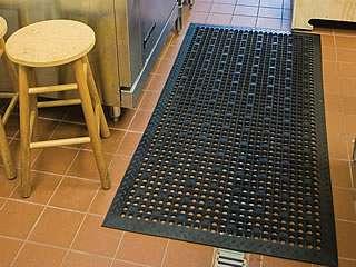 Skid Proof Mat Manufacturers