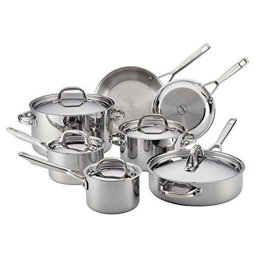 Stainless Steel Cookware Part Manufacturers