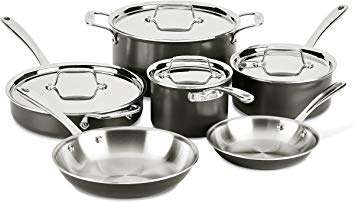 Stainless Steel Hard Anodized Cookware Manufacturers