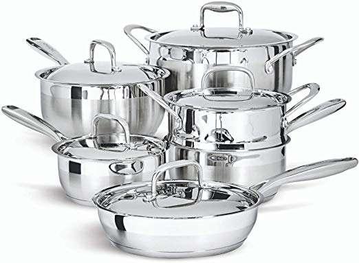 Stainless Steel Kitchen Pot Set Manufacturers