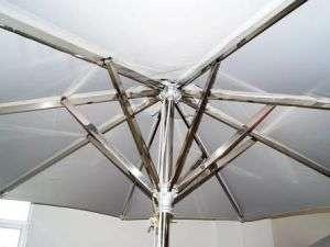 Stainless Steel Umbrella Manufacturers