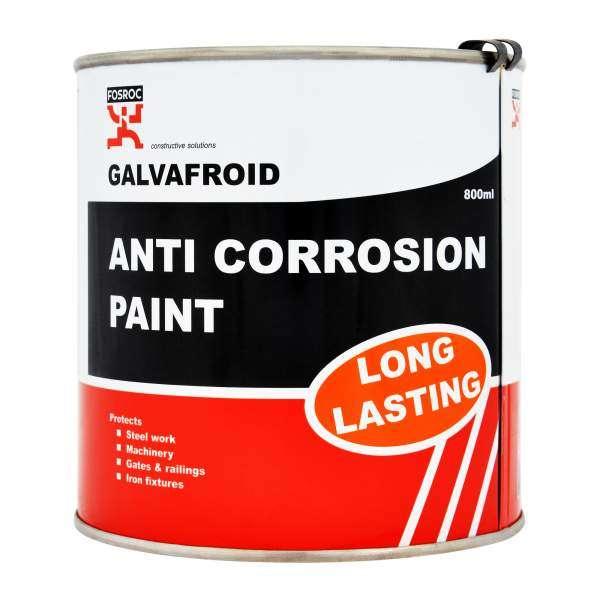 Zinc Based Paint Manufacturers