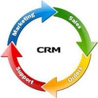 CRM解决方案 制造商