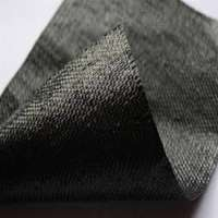 Woven Geotextile Manufacturers