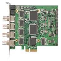 Video Compression Card Manufacturers