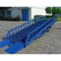 Mobile Dock Leveller Manufacturers