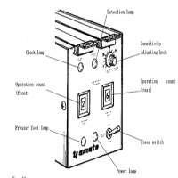 Box Stitching Machine Parts Manufacturers