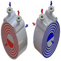 Spiral Heat Exchangers Manufacturers