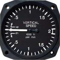 Speed Indicators Manufacturers